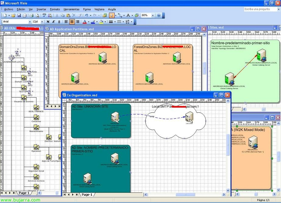 we have a visio drawing level data with our active directory! now we can  use them for whatever we need