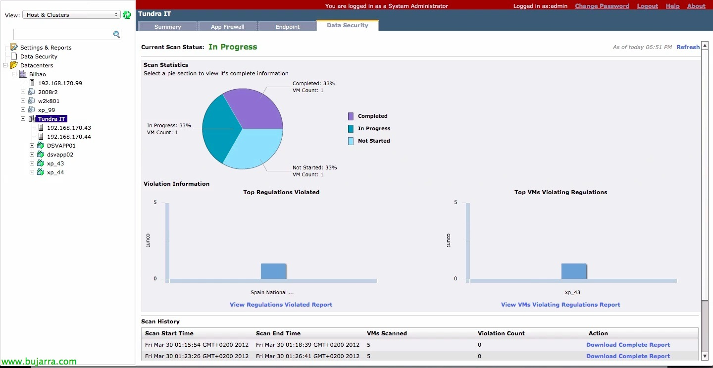 Vshield Data Security Blog Manager And