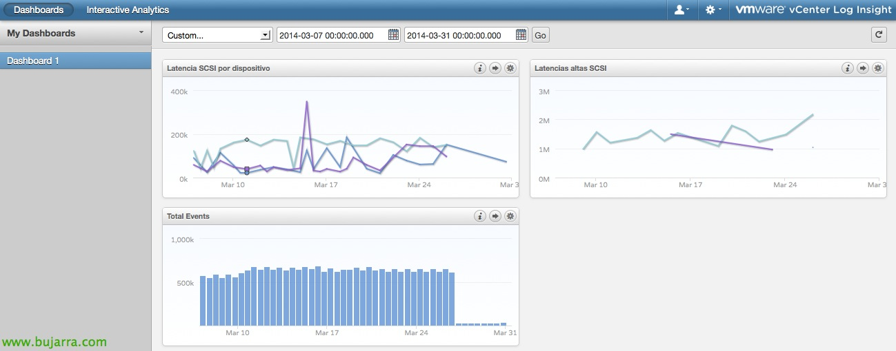 VMware vCenter Log Insight | Blog Bujarra.com