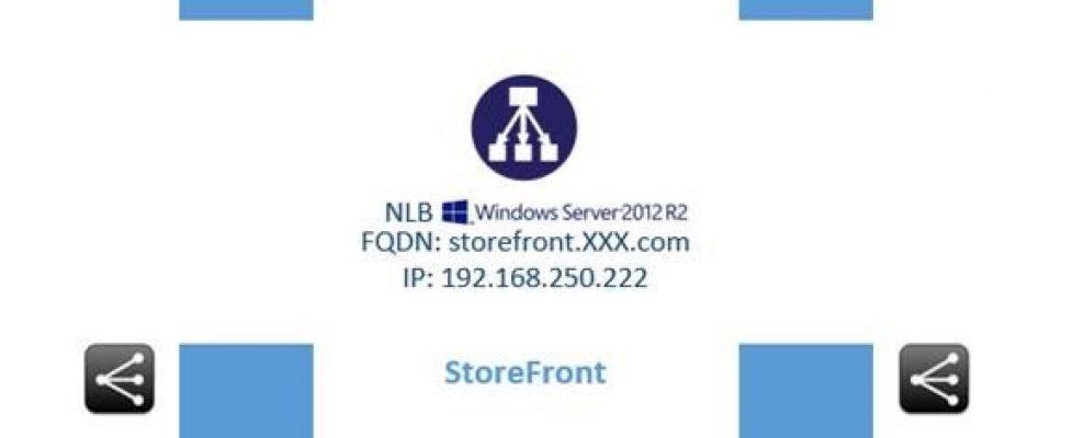 NLB-citrix-Storefront-3-01-bujarra