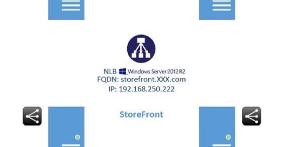 Citrix XenDesktop – Configurando NLB en StoreFront