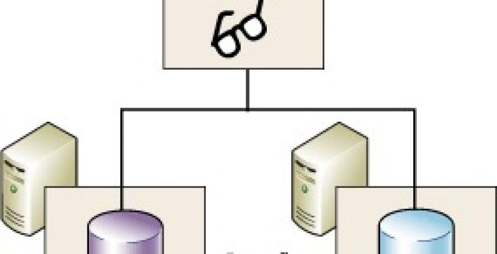 XenDesktop – SQL Mirroring con Witness