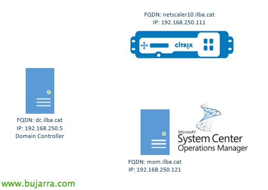 Citrix-NetScaler-SCOM-System-Center-Operations-Manager-00-bujarra