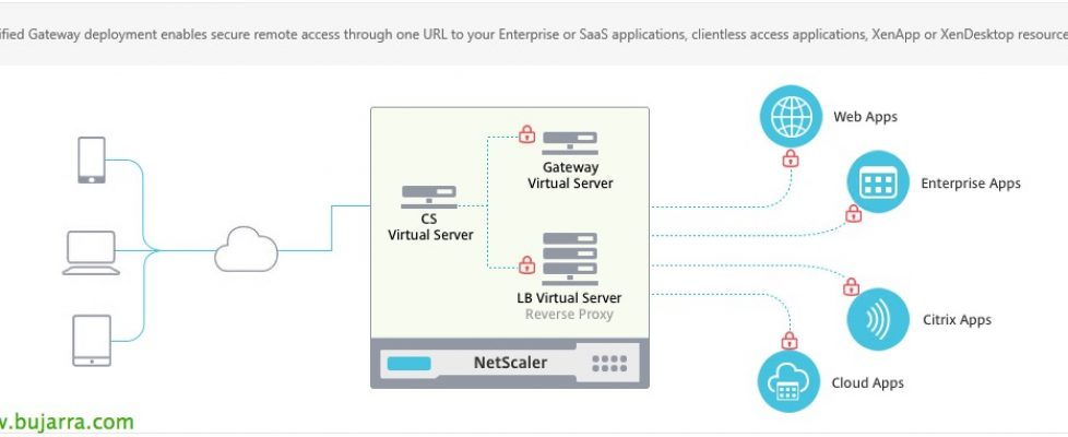 NetScaler-Unified-Gateway-00-Bujar
