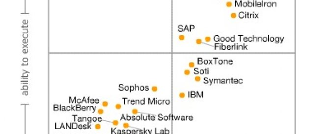 2013-gartner-mdm-magic-quadrant-bujarra