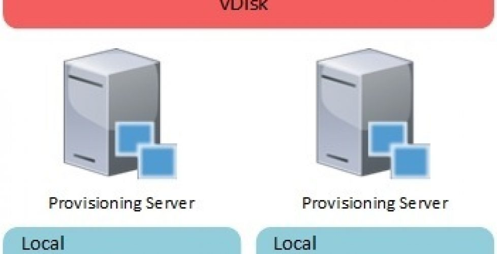 Citrix Provisioning Server en High Availability