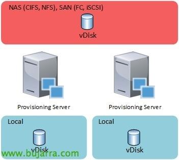 Citrix-Provisioning-HA-00-Bujar