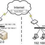 Hacer una VPN entre dos Fortigates mediante IPSEC