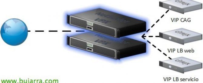 Alta disponibilidad con Citrix NetScaler