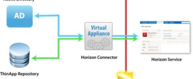Publicando aplicaciones ThinApp desde VMware Workspace