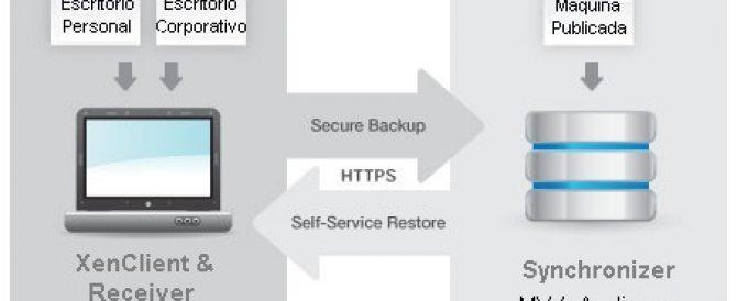 Instalación y configuración de XenClient Enterprise Synchronizer