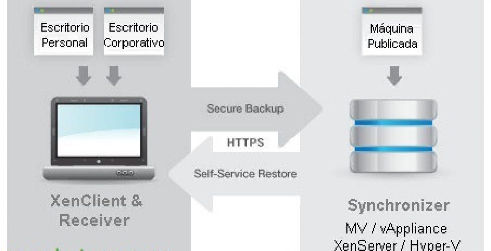 Xenclient enterprise 5 quick start guide pdf.