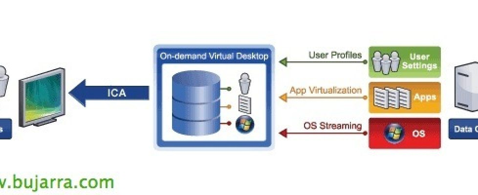 citrix-Provisioning-Dienste-XenDesktop-0-Bujar