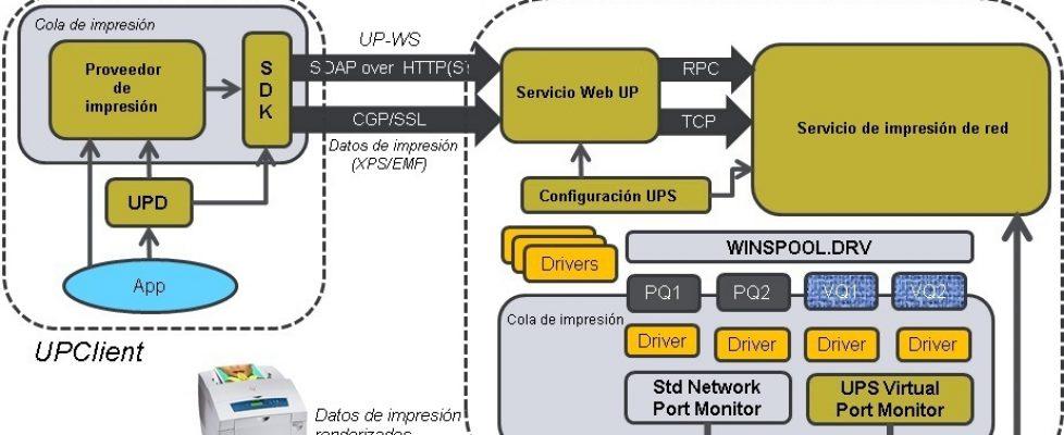 citrix universal print server 16 Bujar