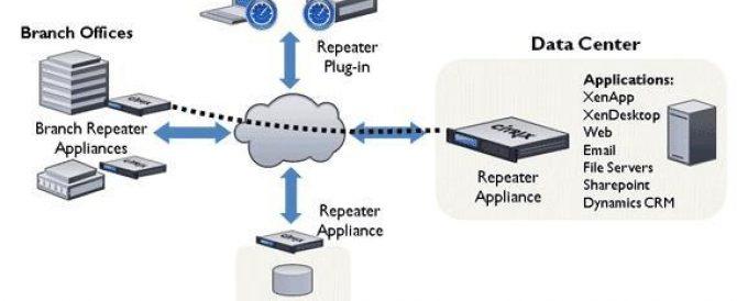 Uso de Citrix Branch Repeater (WanScaler virtualizado!)