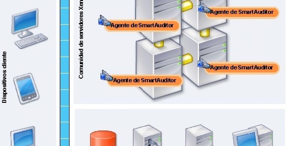 Instalación, configuración y uso de Citrix SmartAuditor