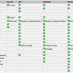 Instalando y configurando Citrix XenDesktop 5