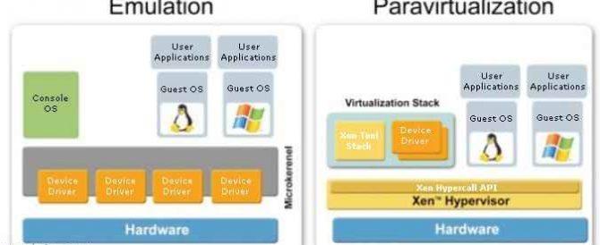 Instalación, configuración y administración de Citrix XenServer