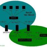 Configurando iSCSI en Microsoft Windows