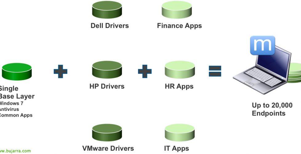 VMware Mirage – Desplegando capas de aplicaciones