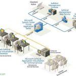 Installation und Konfiguration von Microsoft Softgrid – Application Virtualization für Terminaldienste