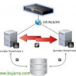 Grupo de servidores Citrix StoreFront para HA