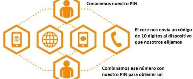 Doble autenticación en Citrix con PINsafe y NetScaler
