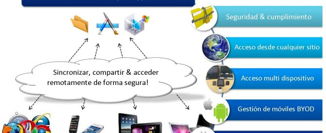 vmware-horizon-workspace-00-bujarra