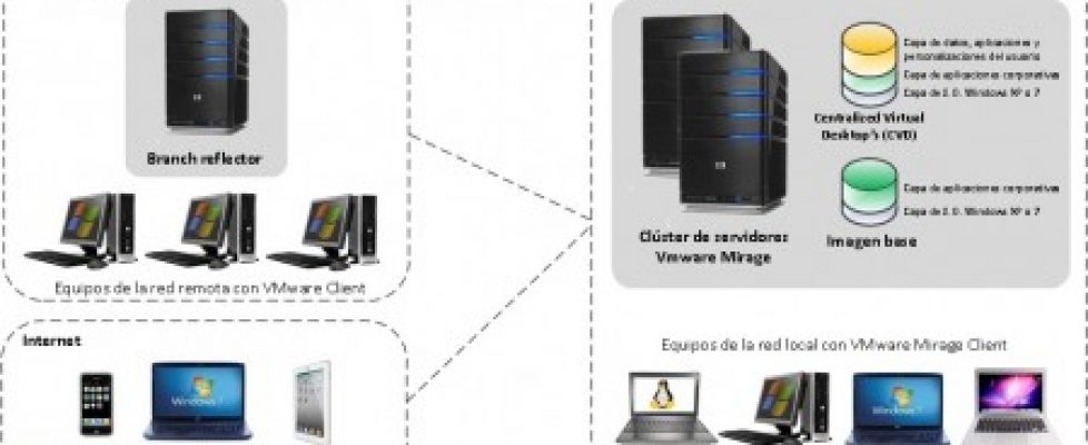 vmware-mirage-0-bujarra-450x215