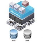 vSphere Storage Appliance – VSA