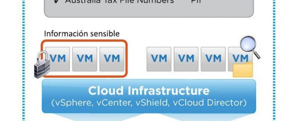 vmware vshield manager 145 bujarra1