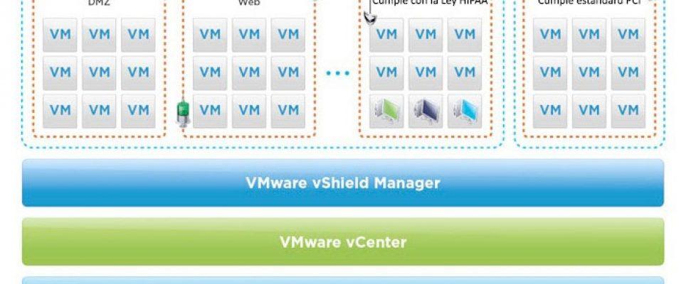 vmware vshield manager 146 bujarra