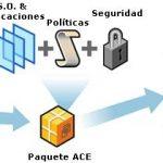 Instalando y configurando el servidor de administración VMware ACE Management Server