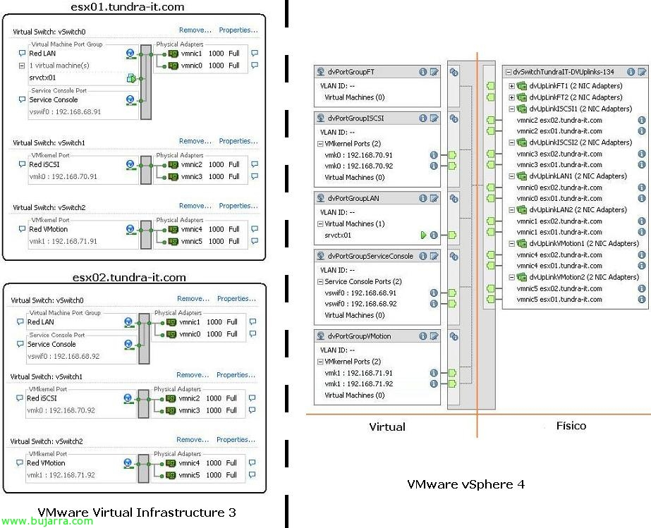 vmwareswitch3avdswitch401