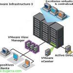 Instalando y configurando VMware View
