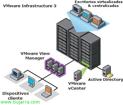 vmwareview00