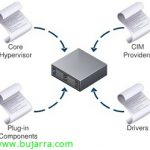 Mit vSphere 5 image Builder