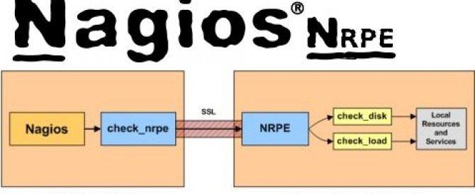 Nagios – Monitorizando con NRPE