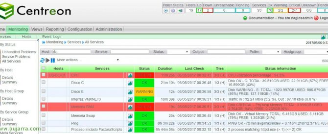 Nagios – Monitorizando procesos activos en Windows o Linux
