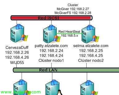 windows2008cluster00