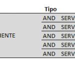 Nagios – Monitorizando nuestro Servicio de Negocio (1/3)