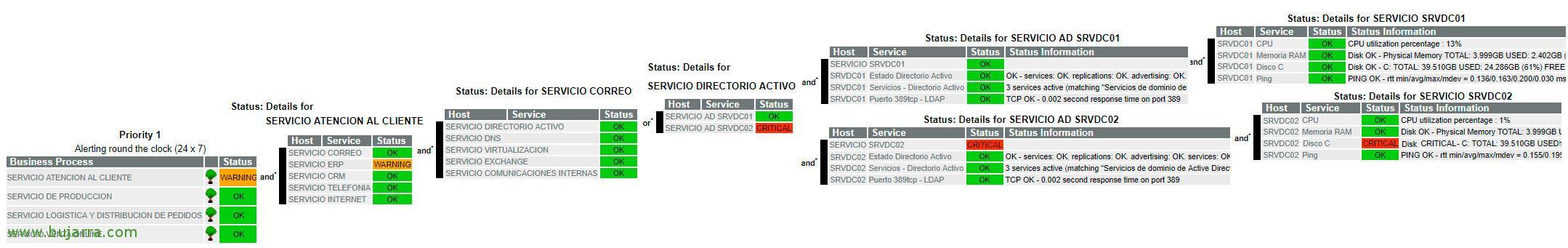 Service-Business-19