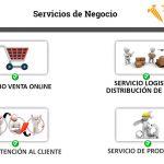 Nagios – Die Überwachung unserer Business Service (3/3)