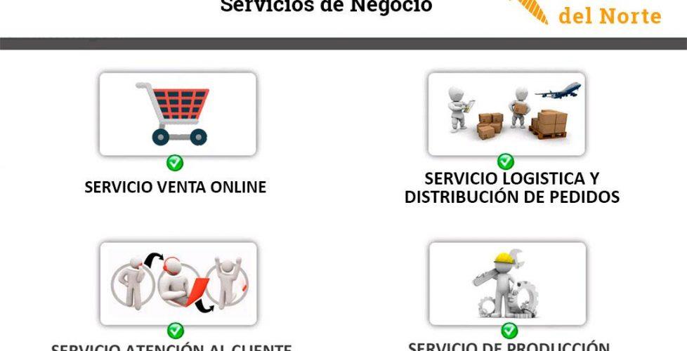 Nagios – Monitorizando nuestro Servicio de Negocio (3/3)