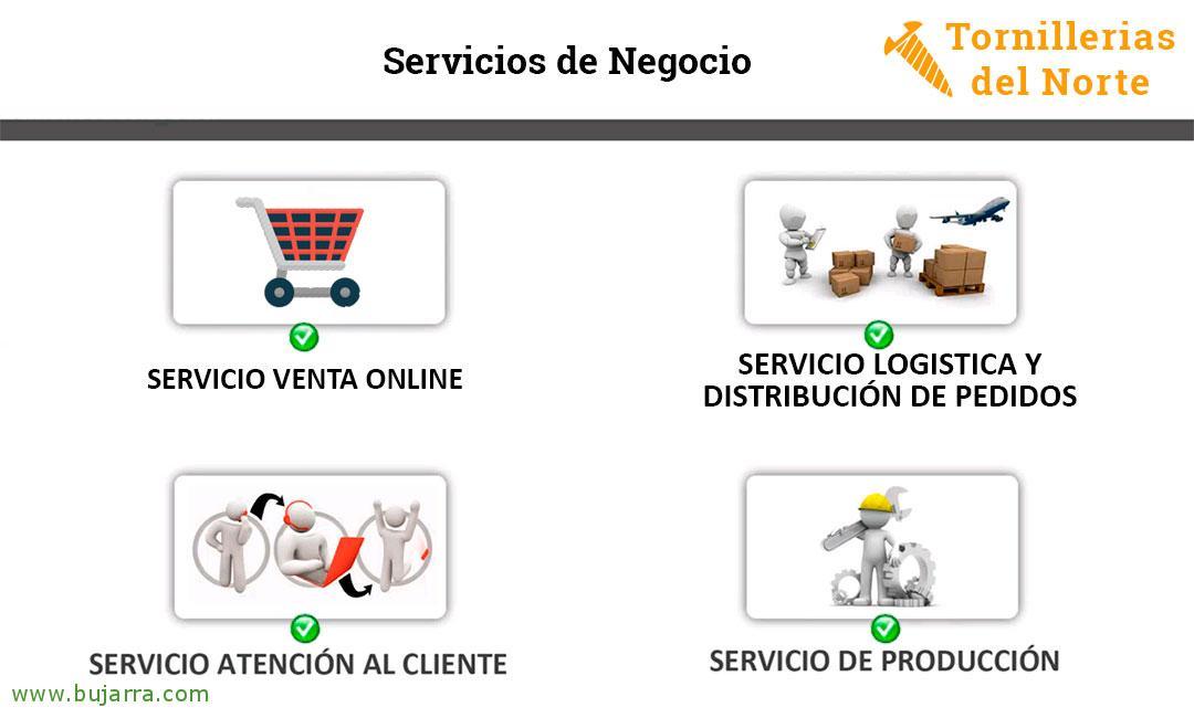 Servicio-Negocio-24