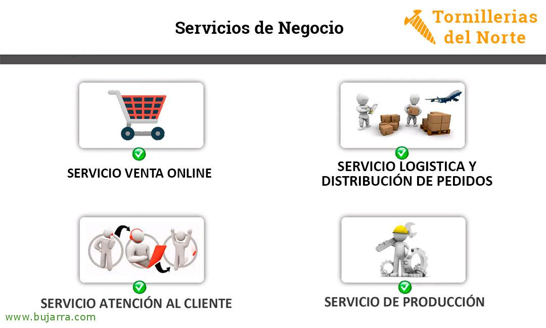 Service-Geschäft-24