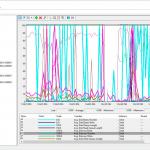 Nagios – Monitorizando contadores de Windows