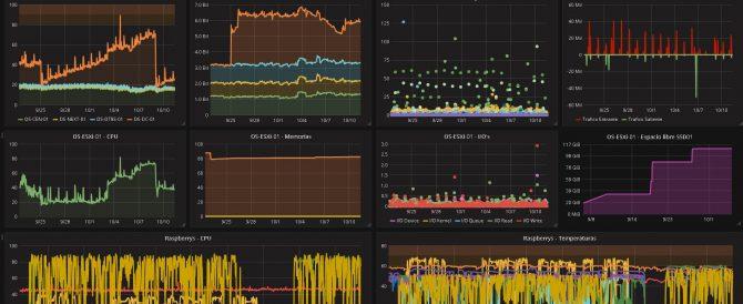 Instalando Graphite y Grafana para visualizar las gráficas de Centreon