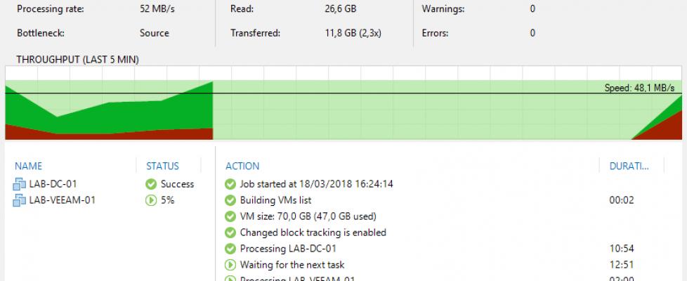 Creando una tarea de copia de seguridad con Veeam Backup & Replication 9.5