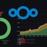 Informe de consumo de cada usuario en Nextcloud